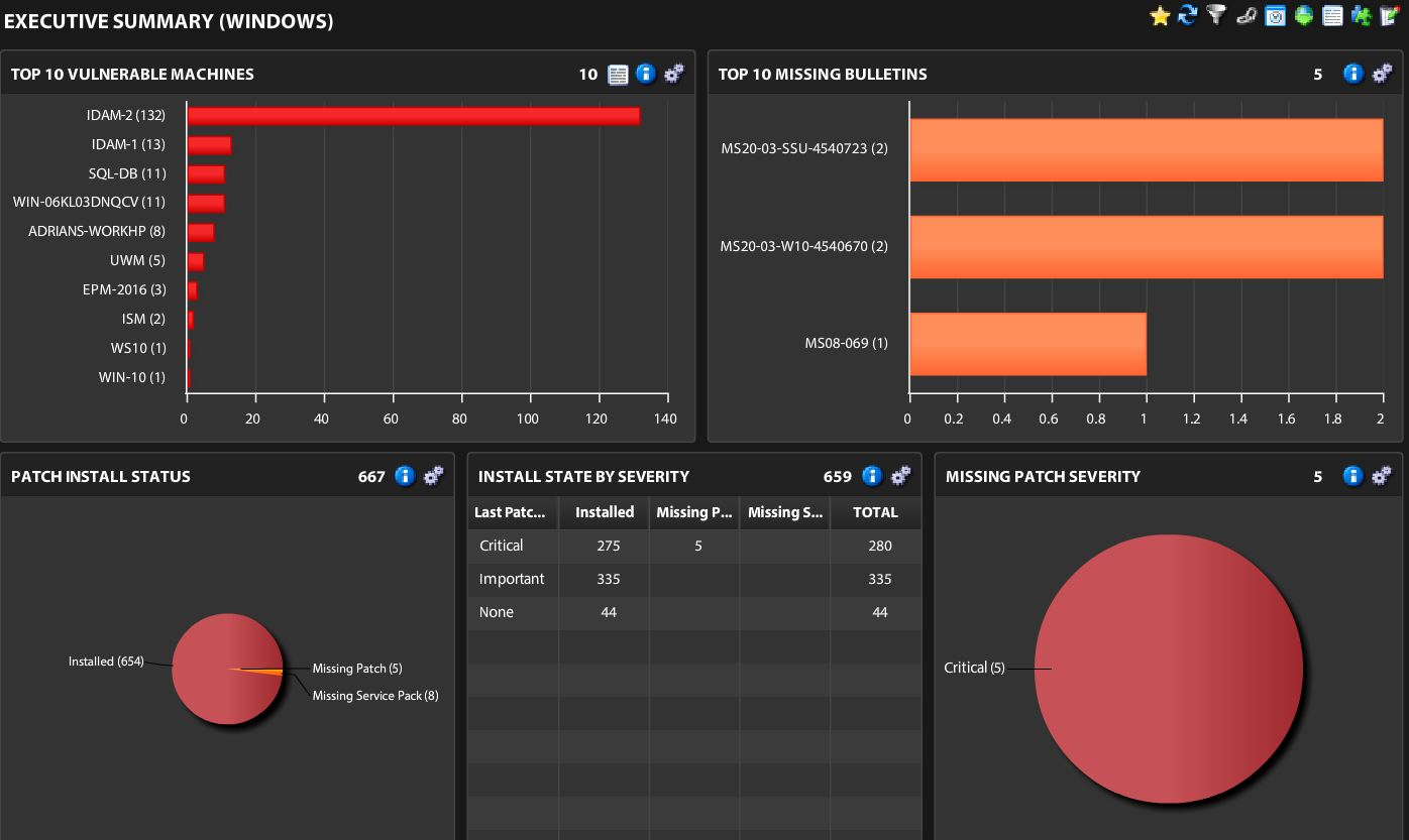 Isec Exc summary window